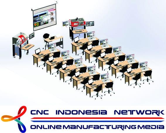 cnc indonesia