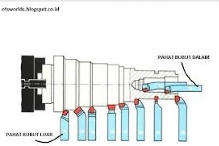 Jenis dan Bentuk pahat cnc lathe(Turning)